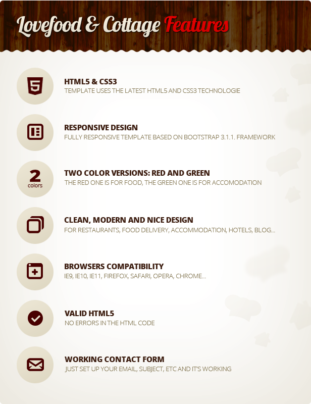 Lovefood & Cottage - Responsive HTML5 Theme